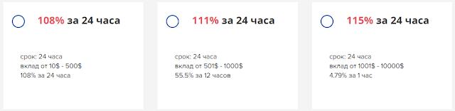 cryptonmax.com отзывы