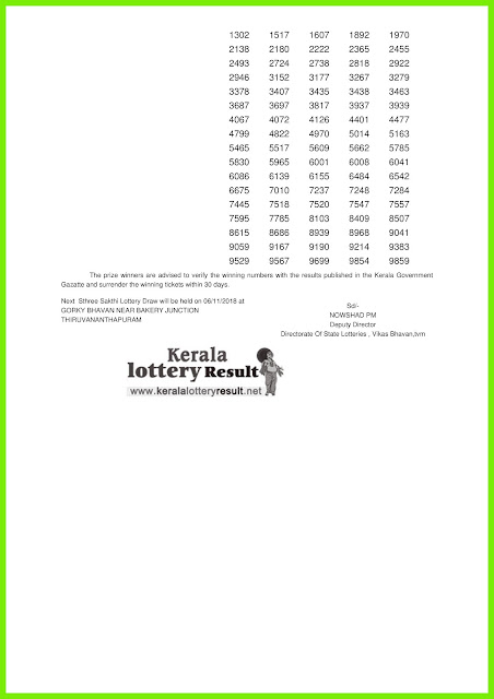30-10-2018 STHREE SAKTHI Lottery SS-129 Results Today - kerala lottery result