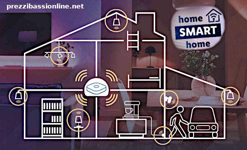 Smart Home Lidl Zigbee