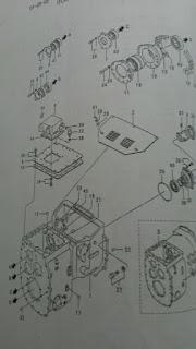 catalog forklift