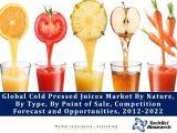 Source: Techsci Research. Cover for the report on global the cold pressed juices market.