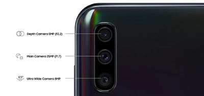 spesifikasi Kamera Belakang Samsung Galaxy A50