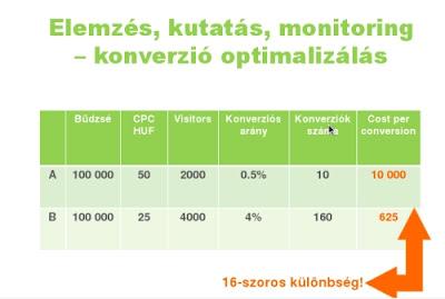 SEO Trendek 2011 - Keresőoptimalizálás trendek analitikus marketing szemszögből II. rész