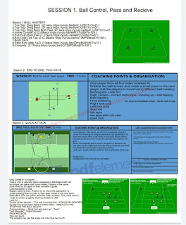 Ball Control, Pass and Receive