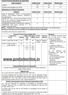 Assam Army Recruitment Rally Bongaigaon (Lower Assam Districts) Soldier GD, Nursing Assistant, Clerk, Tradesman Jobs Open Bharti Notification 2018