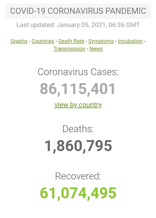 Kasus Covid-19 di Seluruh Dunia per 5 Januari 2021 ( 06:36 GMT)