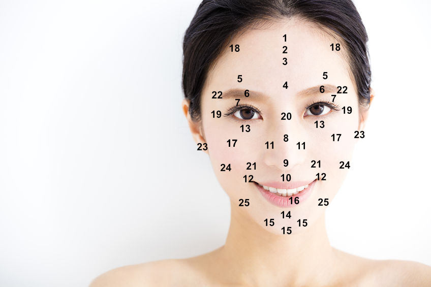 Filipino Superstition, Face Mapping