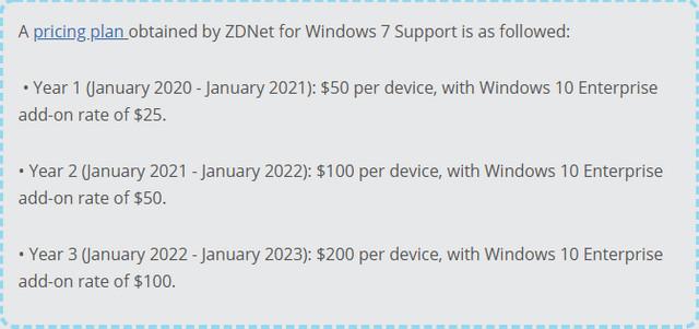 كيفية إستخدام ويندوز 7 بعد يناير 2020 بطريقة أمنة
