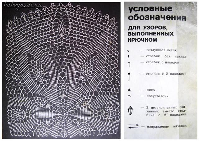 Схема для вязания, условные знаки