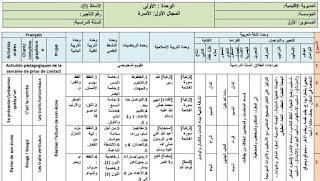 """توازيع مجالية """"عربية فرنسية رياضيات"""" للمستوى الأول ابتدائي"""