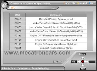 CVVT   (Continuously Variable Valve Timing)