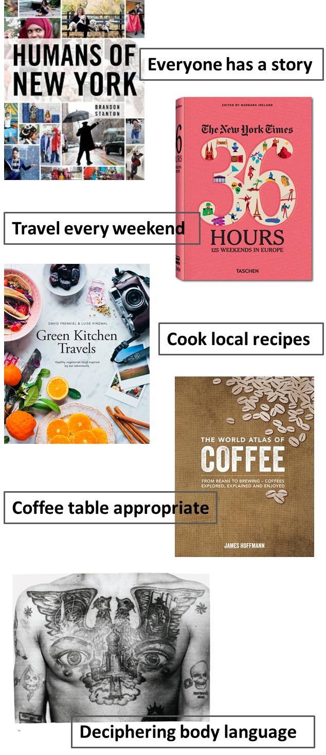 Five Finds Dream Coffee Table Books I Talk Too Much My Mouth Hurts