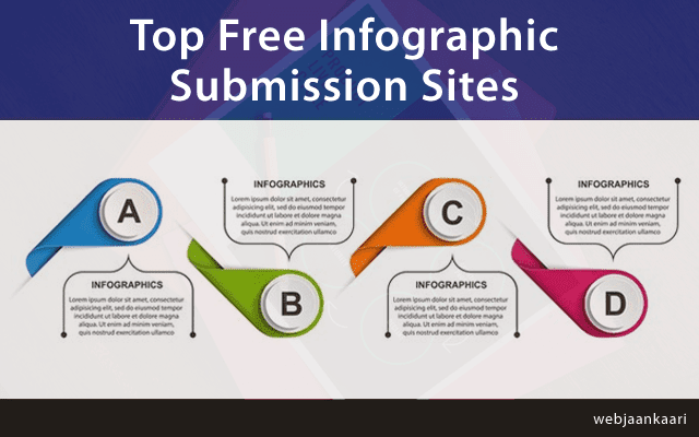 Top infographics submission sites, Best high pr free infographics submission sites list,high pr infographics submission sites list, Free infographics submission sites