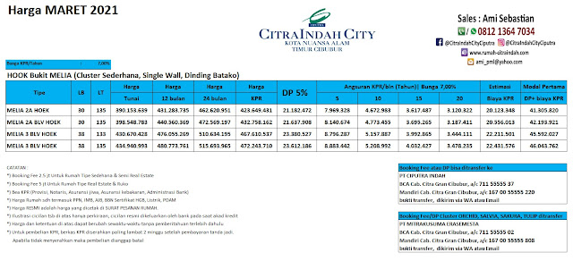 Harga Bukit Melia Citra Indah City Maret 2021