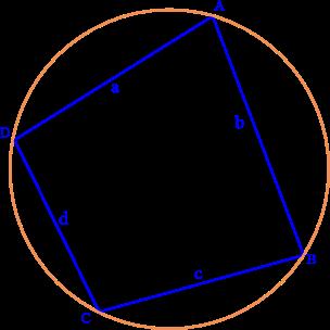 Area of quadrilateral ,cyclic quadrilateral