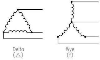 Transformasi Wye -  Delta