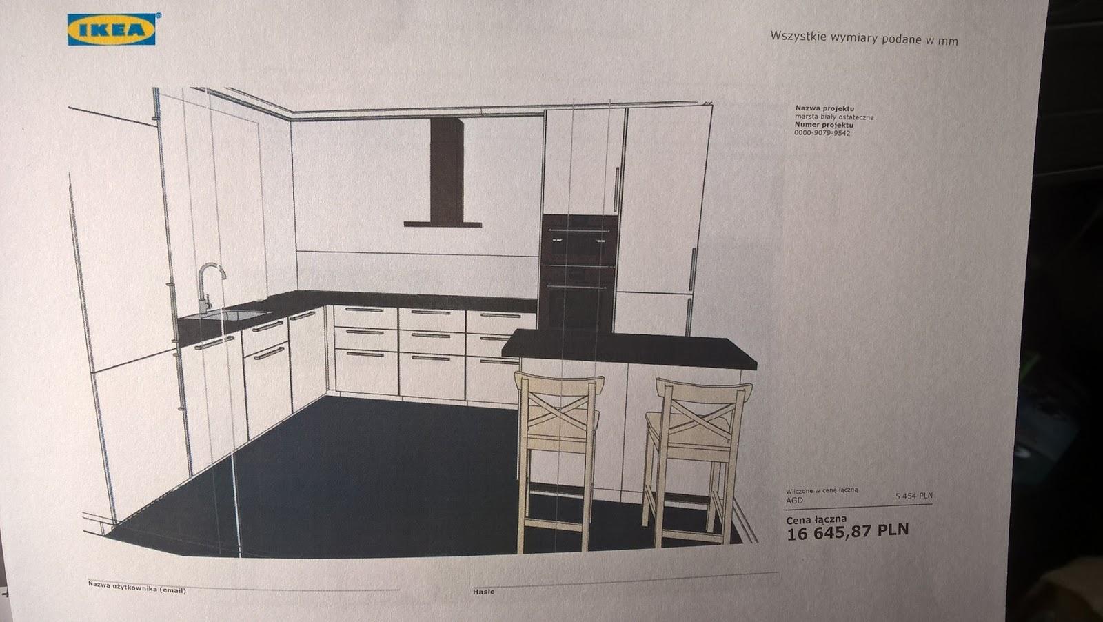 Rawena2dobredomy Projekt Kuchni Ikea