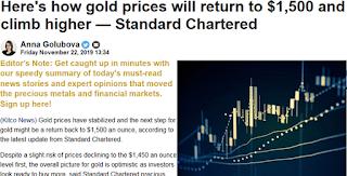 2020 국제 금 시세 전망 : 년평균 1536 달러