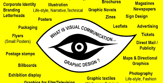 How to Improvise on Your Visual Communication?