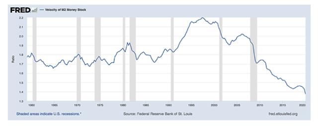Estamos à beira de um prejuízo econômico? 3