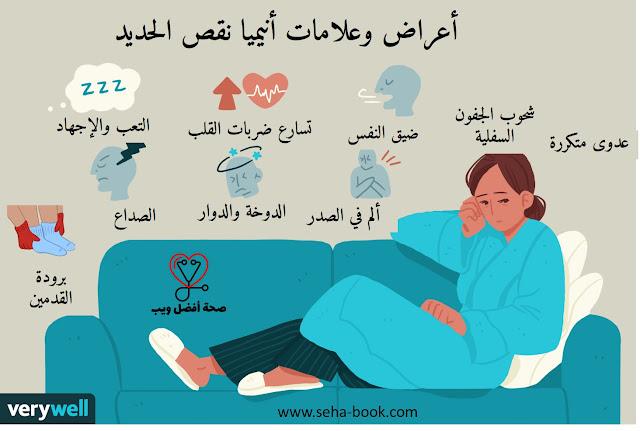 أعراض وعلامات أنيميا نقص الحديد