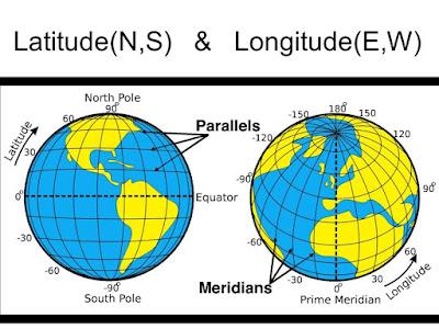 Sistem Koordinat Geografi: Longitude dan Latitude
