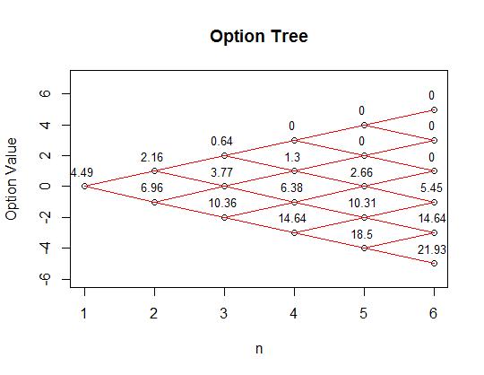 BinomialTreeOption