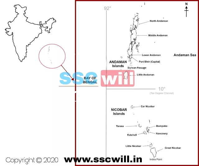 Bharat Ke Dweep Samuh - भारत के द्वीप समूह