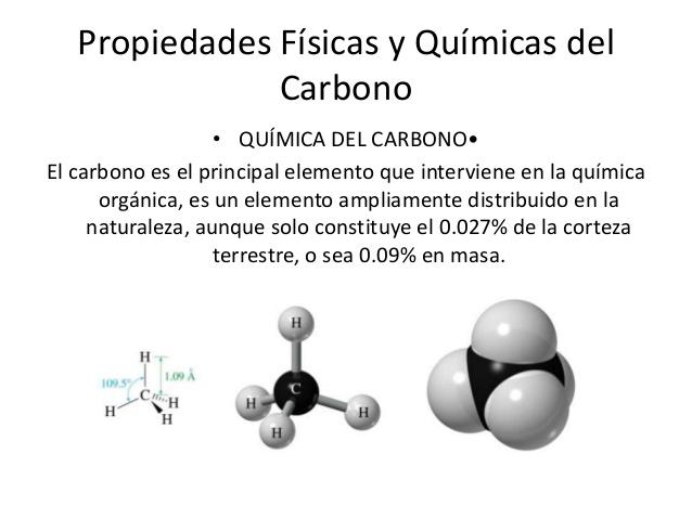 Resultado de imagen de Átomos de Carbono