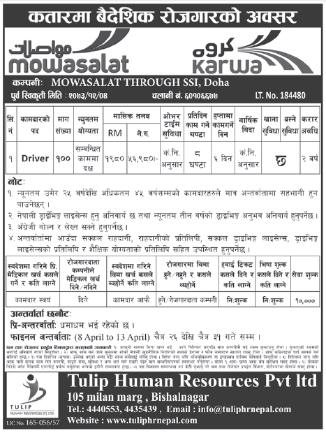 Jobs in Qatar for Nepali, Salary Rs 56,980