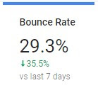how to decrease bounce rate of my blog