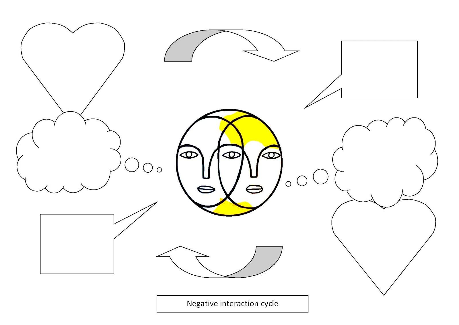 Focused Psychological Strategies
