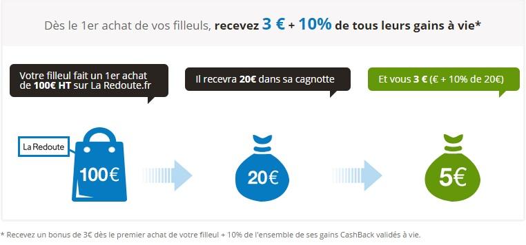 Cashback EbuyClub sur cotemakeup.blogspot.fr