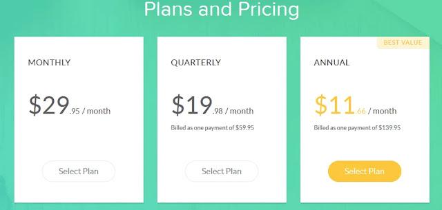 Grammarly Pricing