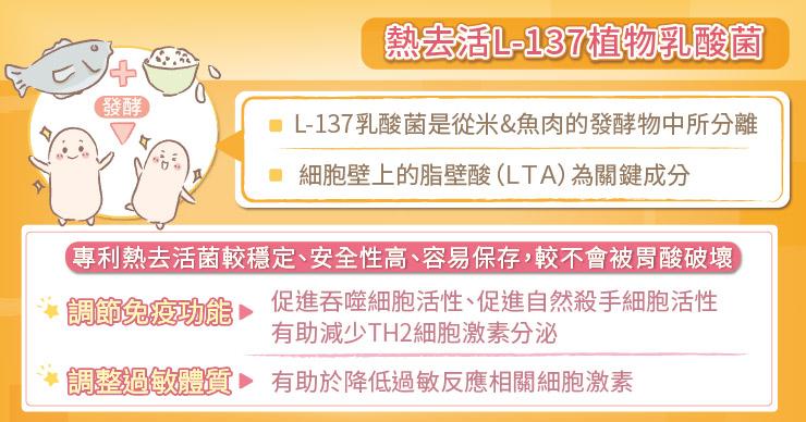 備受矚目的熱去活乳酸菌:L-137