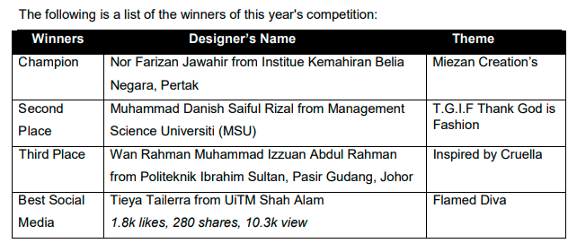 alam flora environmental solutions, alam flora annual report alam flora sustainability program, alam flora, alam flora salary, alam flora putrajaya, waste is amazing fashion design competition by alam flora winners,