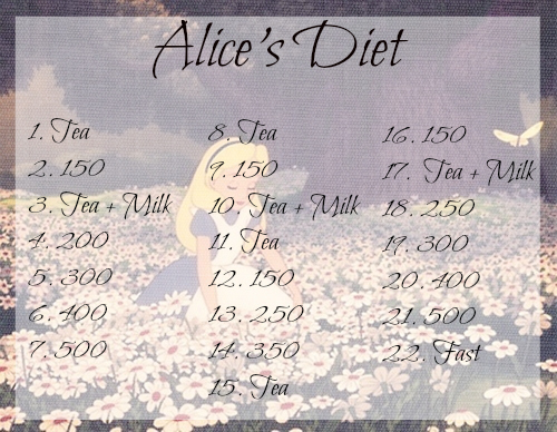 The alice diet and results alice diet ccuart Image collections