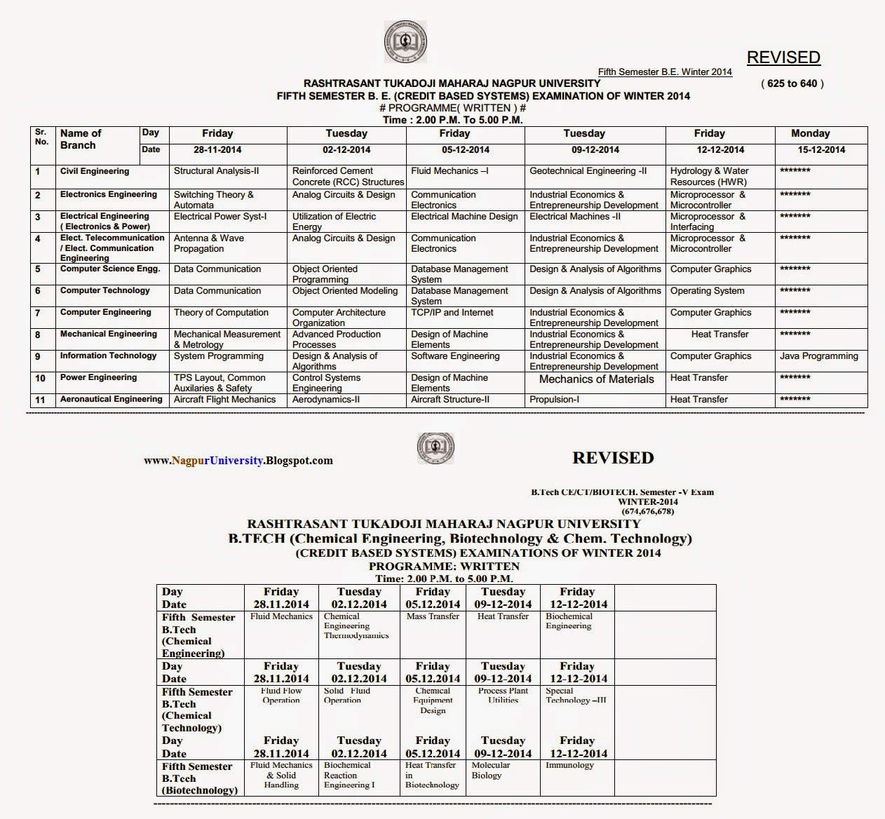 New be fifth sem 5 b tech sem 5 time table winter 2014 for Rtmnu time table 4th sem