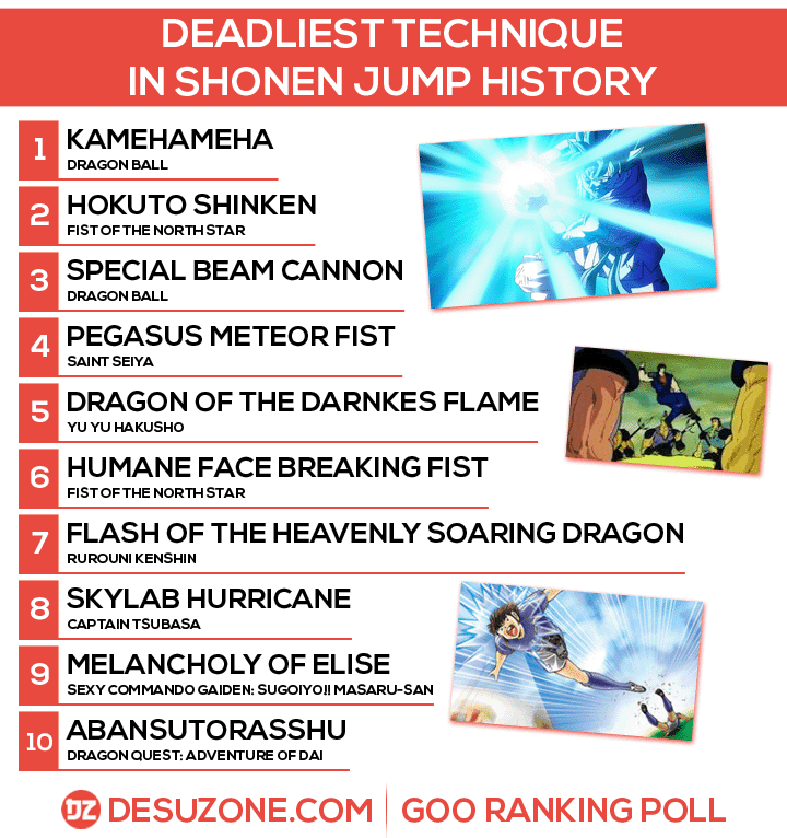 deadliest technique shonen jump