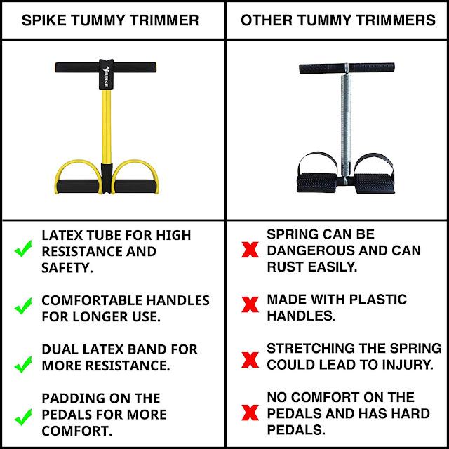 Spike tummy trimmer