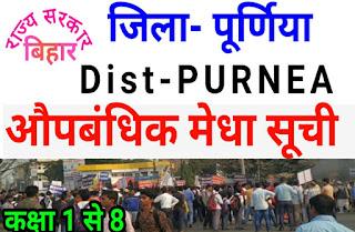 PURNEA Teacher Niyojan Merit list- Bihar Shikshak Niyojan Merit List 2019-2020 Class 1 to 5 & 6 to 8 ALL Block  PURNEA