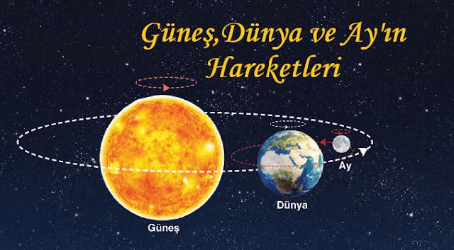 Güneş, Dünya ve Ay'ın Hareketleri