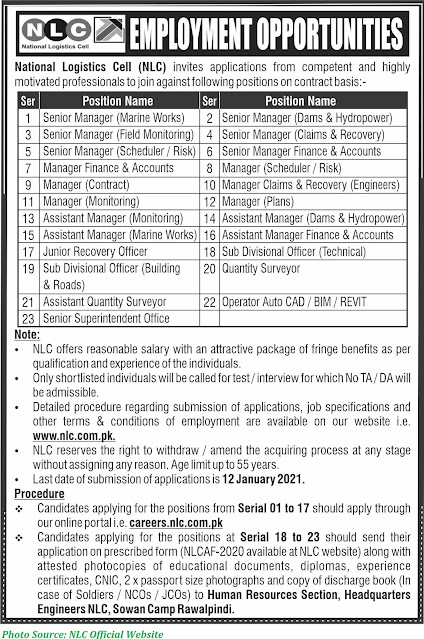 NLC Jobs 2021 - Latest Jobs in National Logistics Cell January 2021 Apply Online for NLC Jobs 2021