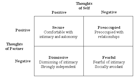 flirting behavior psychology So, what are the main tactics of female aggression the women's hostile and aggressive behavior has a a meta-analytic review // review of general psychology.
