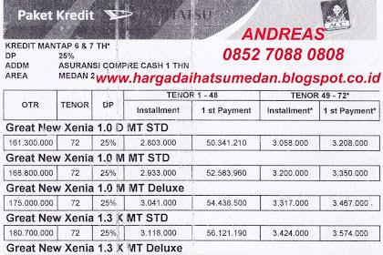 Paket Mantap Daihatsu Medan, DP dan angsuran ringan