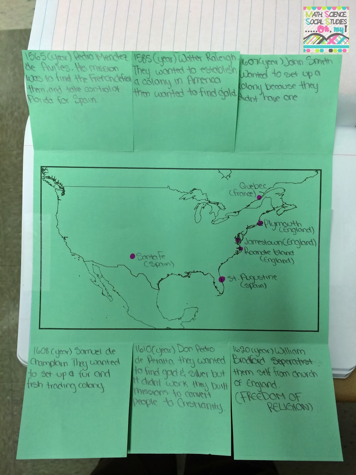 Foldable Friday Early European Settlements In North America