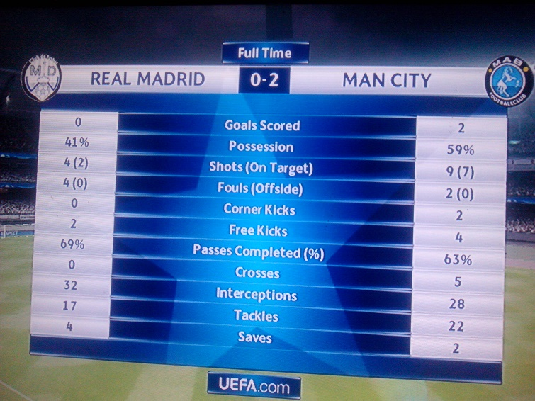 real madrid vs man city kedua