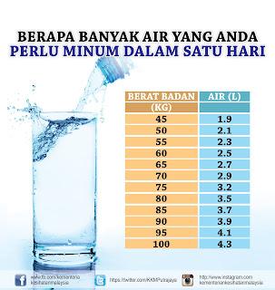 Air Kosong