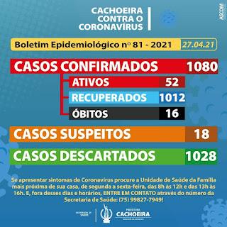Imagem do Boletim Epidemiológico da covid-19 em  Cachoeira do dia 27
