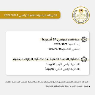 الخريطة الزمنية للعام الدراسي 2022 في مصر